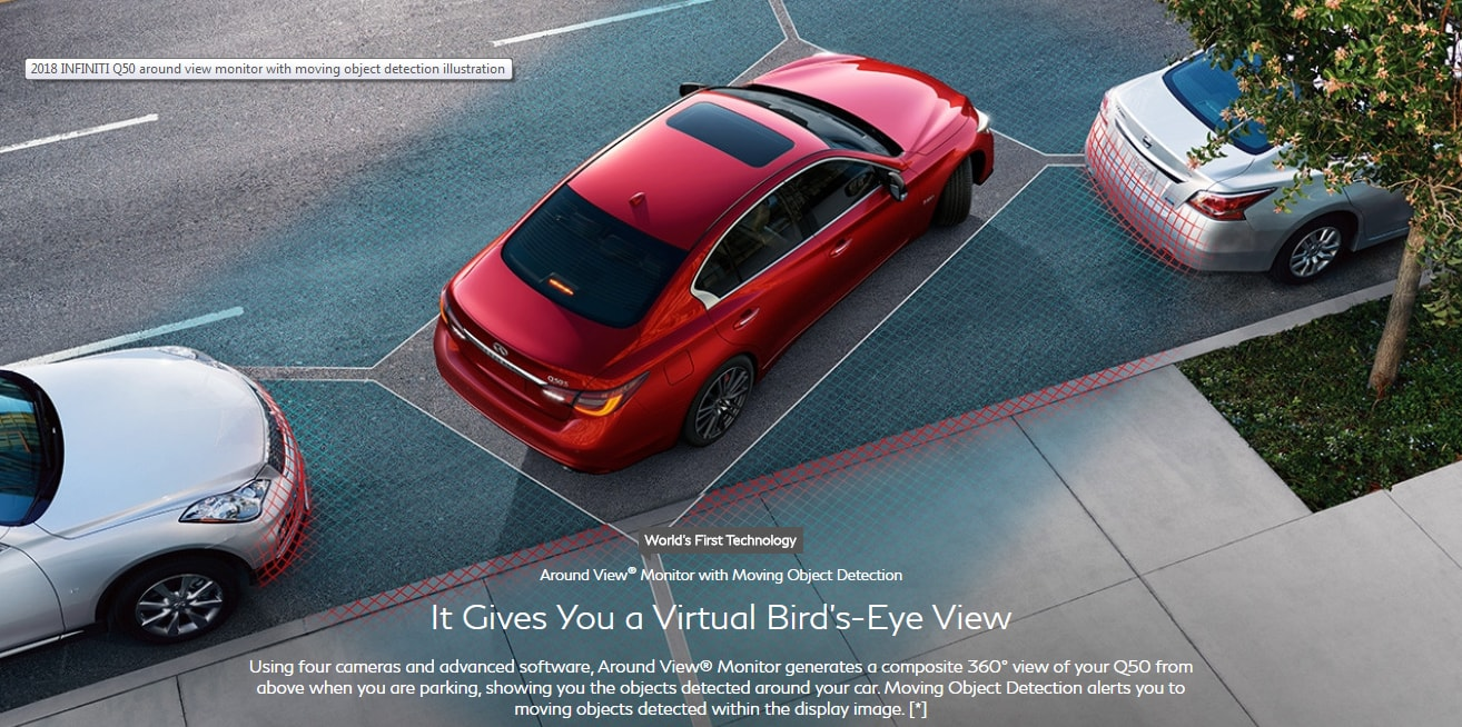 Using four cameras and advanced software, Around View® Monitor generates a composite 360° view of your Q50 from above when you are parking, showing you the objects detected around your car. Moving Object Detection alerts you to moving objects detected within the display image